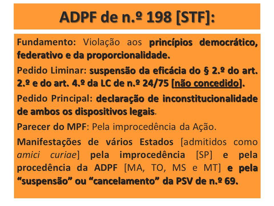 ADPF de n.º 198 [STF]: